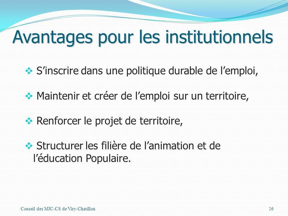 Avantages pour les institutionnels Sinscrire dans une politique durable de lemploi, Maintenir et créer de lemploi sur un territoire, Renforcer le projet de territoire, Structurer les filière de lanimation et de léducation Populaire.