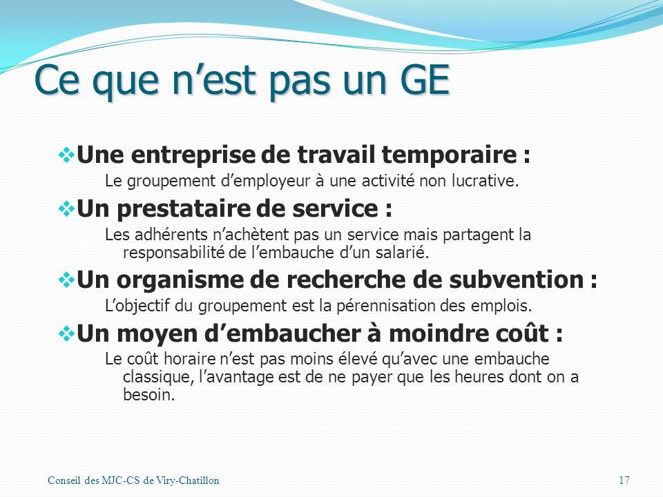 Ce que nest pas un GE Une entreprise de travail temporaire : Le groupement demployeur à une activité non lucrative.