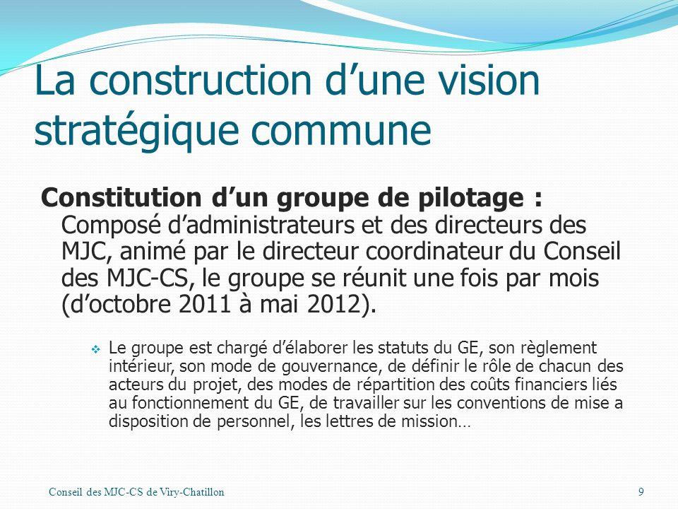 La construction dune vision stratégique commune Constitution dun groupe de pilotage : Composé dadministrateurs et des directeurs des MJC, animé par le directeur coordinateur du Conseil des MJC-CS, le groupe se réunit une fois par mois (doctobre 2011 à mai 2012).