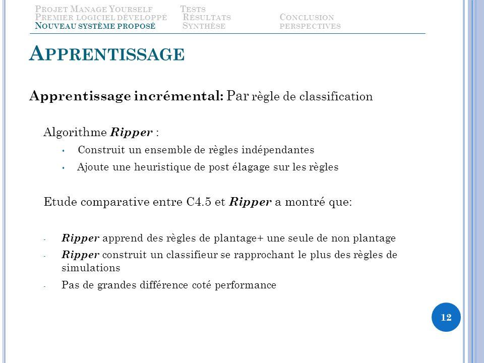 A PPRENTISSAGE Apprentissage incrémental: Par règle de classification Algorithme Ripper : Construit un ensemble de règles indépendantes Ajoute une heu