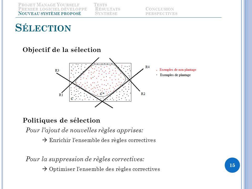 S ÉLECTION Objectif de la sélection Politiques de sélection Pour lajout de nouvelles règles apprises: Enrichir lensemble des règles correctives Pour l
