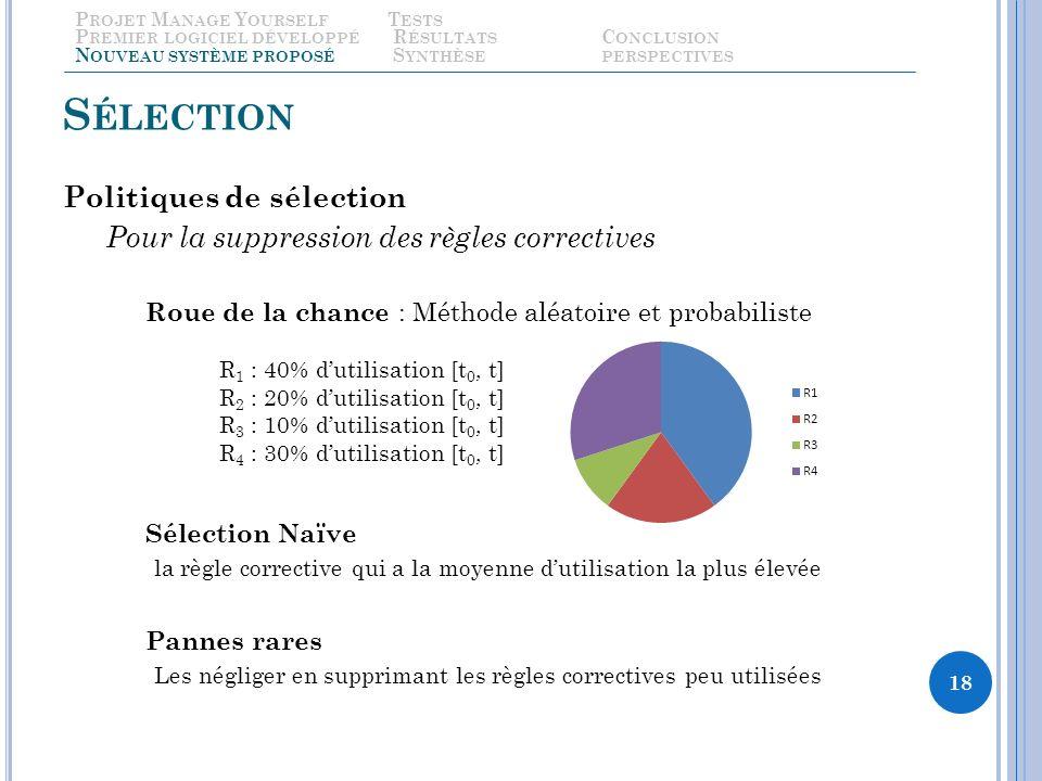 S ÉLECTION Politiques de sélection Pour la suppression des règles correctives Roue de la chance : Méthode aléatoire et probabiliste Sélection Naïve la