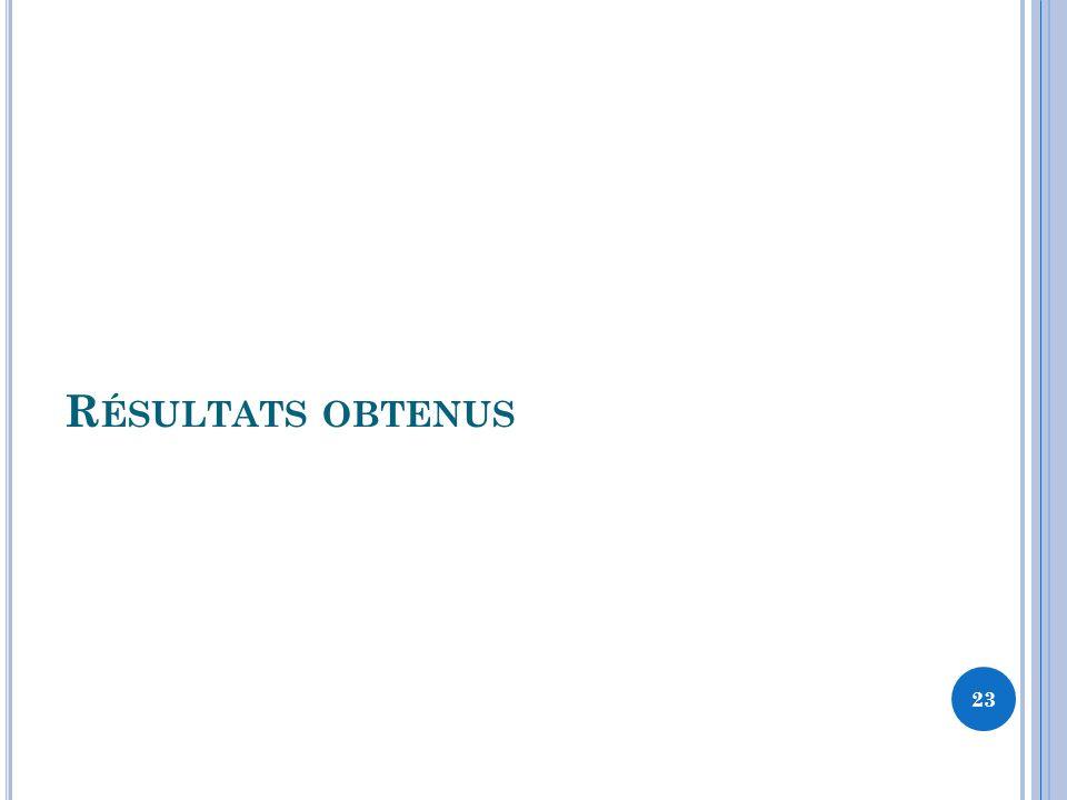 R ÉSULTATS OBTENUS 23