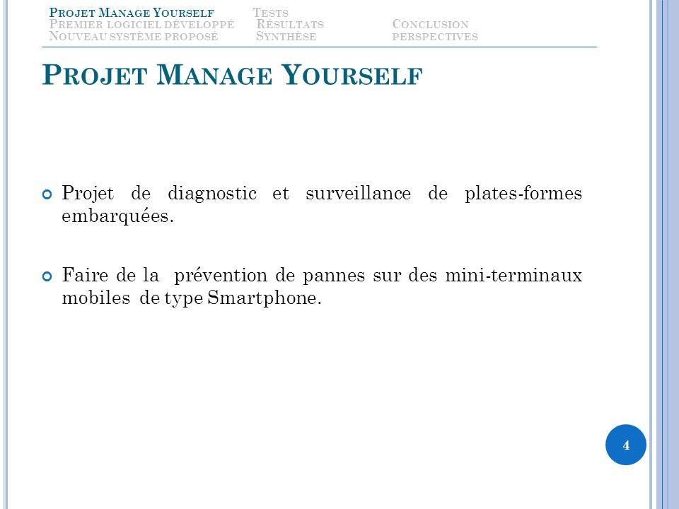 P ROJET M ANAGE Y OURSELF Projet de diagnostic et surveillance de plates-formes embarquées. Faire de la prévention de pannes sur des mini-terminaux mo