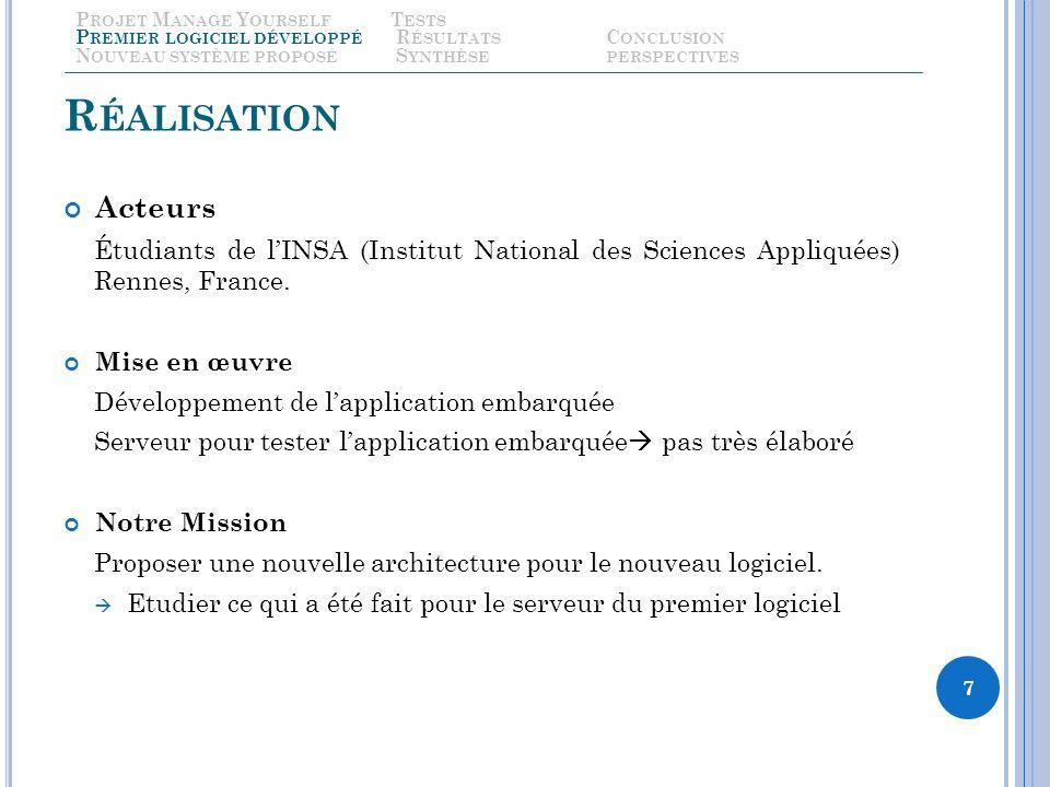 R ÉALISATION Acteurs Étudiants de lINSA (Institut National des Sciences Appliquées) Rennes, France. Mise en œuvre Développement de lapplication embarq