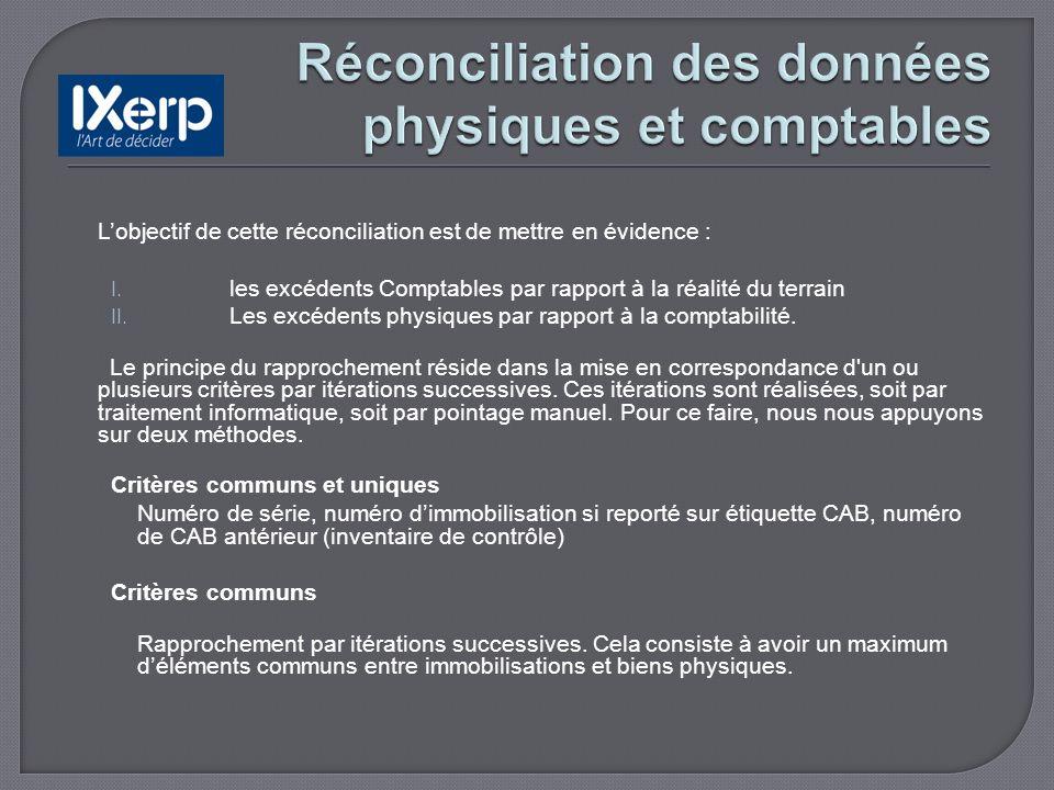 Lobjectif de cette réconciliation est de mettre en évidence : I. les excédents Comptables par rapport à la réalité du terrain II. Les excédents physiq
