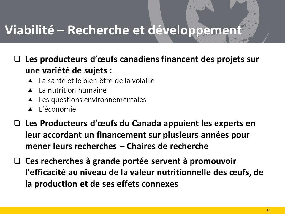 Viabilité – Recherche et développement Les producteurs dœufs canadiens financent des projets sur une variété de sujets : La santé et le bien-être de l