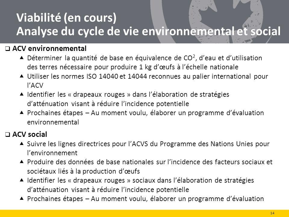 Viabilité (en cours) Analyse du cycle de vie environnemental et social ACV environnemental Déterminer la quantité de base en équivalence de CO 2, deau