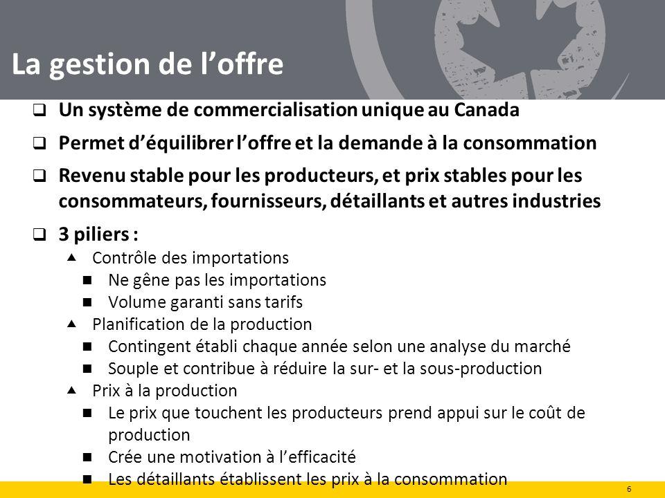 6 La gestion de loffre Un système de commercialisation unique au Canada Permet déquilibrer loffre et la demande à la consommation Revenu stable pour l