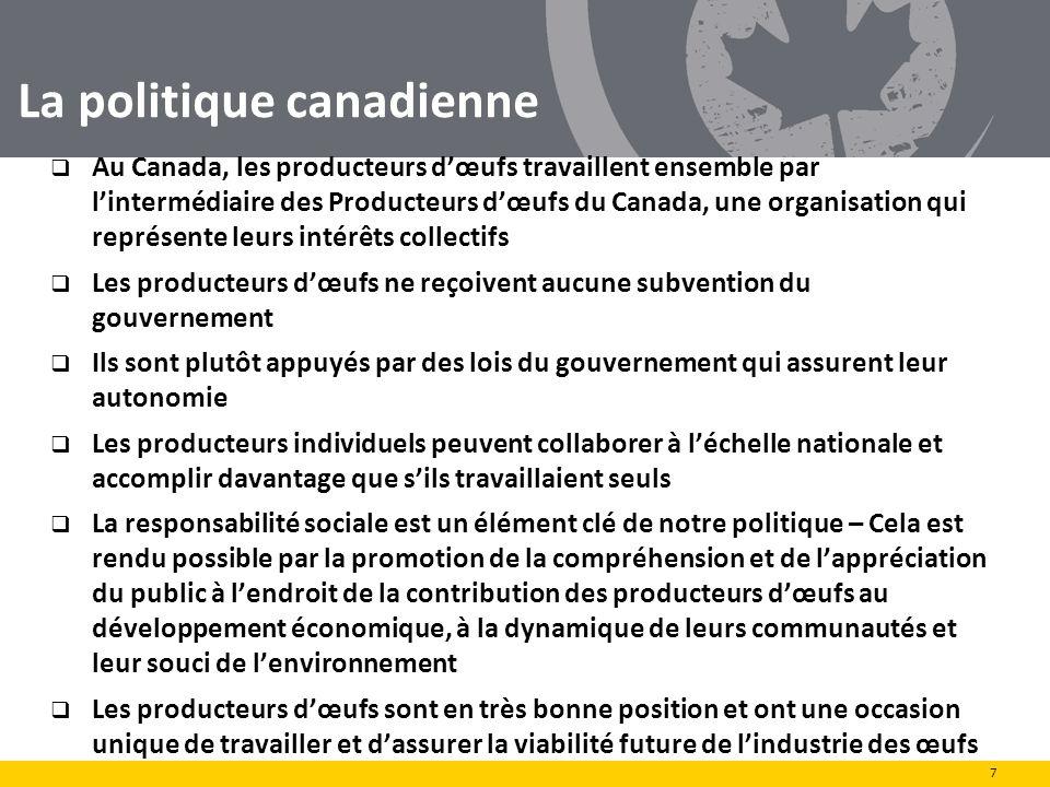 La politique canadienne Au Canada, les producteurs dœufs travaillent ensemble par lintermédiaire des Producteurs dœufs du Canada, une organisation qui