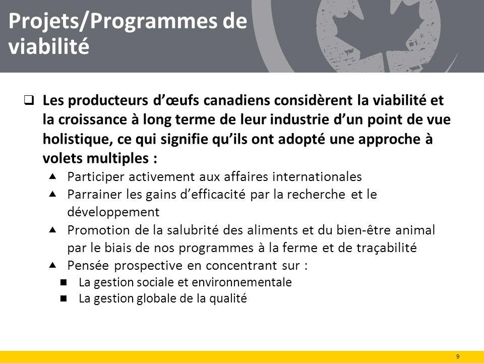 Viabilité – Présence des producteurs dœufs canadiens sur la scène internationale 10 Les Producteurs dœufs du Canada font partie du GO5, un groupe représentant la gestion de loffre qui suit étroitement les événements à léchelle internationale Les Producteurs dœufs du Canada – Un intervenant clé au niveau de la Commission internationale des œufs PE avec lOIE et la FAO Membre du Forum sur les biens à la consommation Participe activement à lInitiative mondiale de la sécurité alimentaire (GFSI) et à dautres initiatives similaires Les Producteurs dœufs du Canada sont en mesure de lier leurs stratégies et objectifs nationaux aux événements internationaux, et sont à laffût des défis qui attendent le secteur de lélevage du bétail