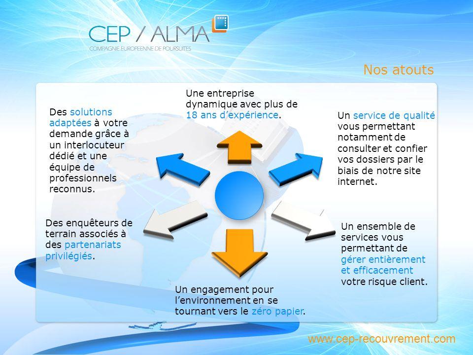 Nos atouts www.cep-recouvrement.com Une entreprise dynamique avec plus de 18 ans dexpérience. Des enquêteurs de terrain associés à des partenariats pr