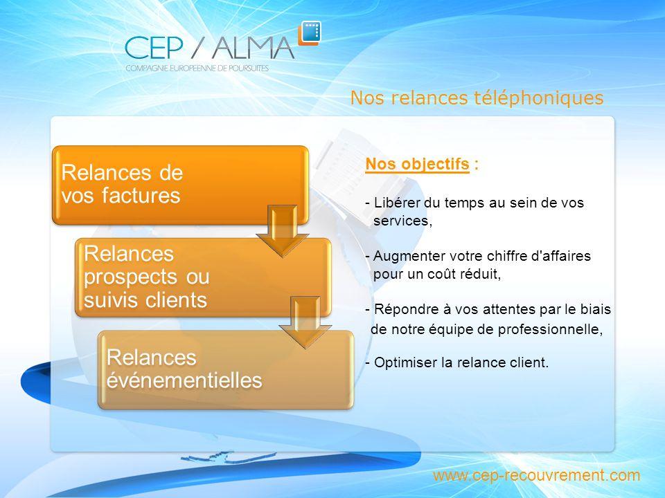 Nos relances téléphoniques Relances de vos factures Relances prospects ou suivis clients Relances événementielles Nos objectifs : - Libérer du temps a