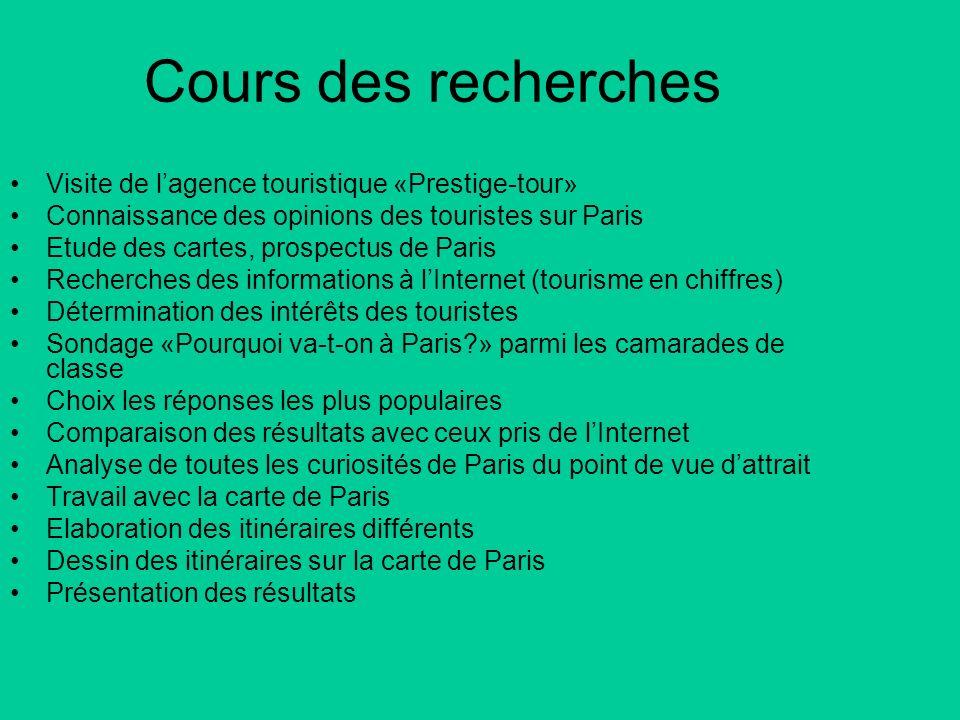 Touristes à Paris Adultes Enfants Pensionnaires Amoureux Etudiants Hommes daffaire Elite (Beau monde) Vacanciers