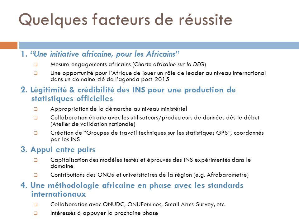 Quelques facteurs de réussite 1. Une initiative africaine, pour les Africains Mesure engagements africains (Charte africaine sur la DEG) Une opportuni