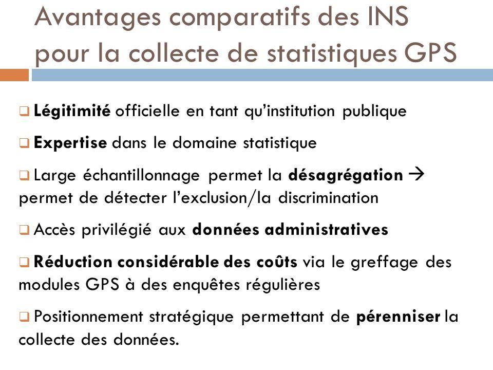 Avantages comparatifs des INS pour la collecte de statistiques GPS Légitimité officielle en tant quinstitution publique Expertise dans le domaine stat