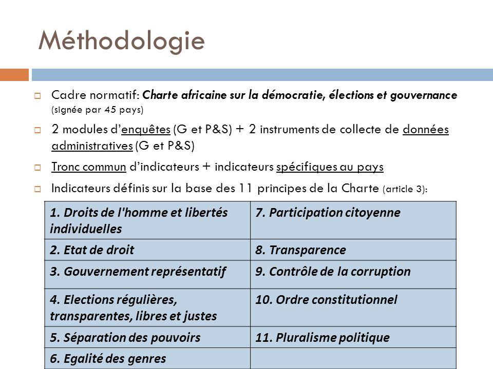 Méthodologie Cadre normatif: Charte africaine sur la démocratie, élections et gouvernance (signée par 45 pays) 2 modules denquêtes (G et P&S) + 2 inst