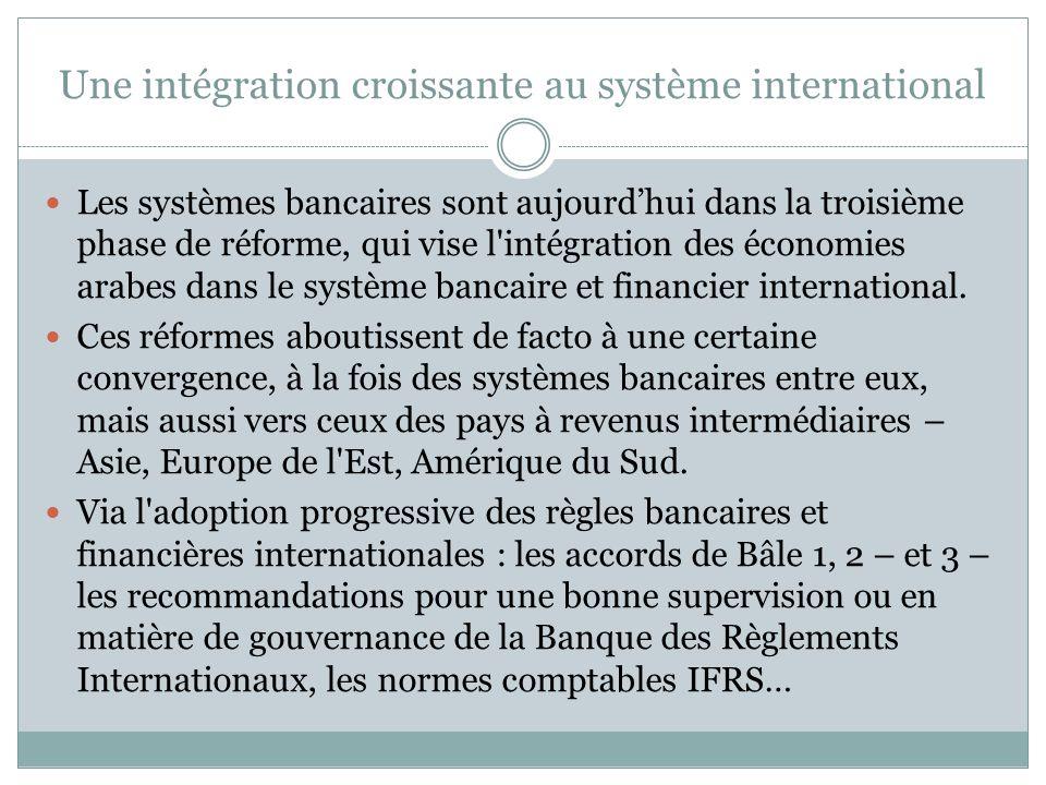 Une intégration croissante au système international Les systèmes bancaires sont aujourdhui dans la troisième phase de réforme, qui vise l intégration des économies arabes dans le système bancaire et financier international.