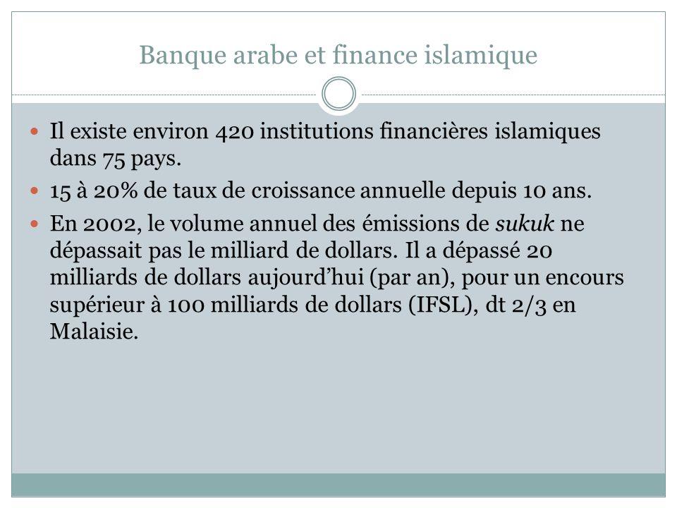 Il existe environ 420 institutions financières islamiques dans 75 pays.