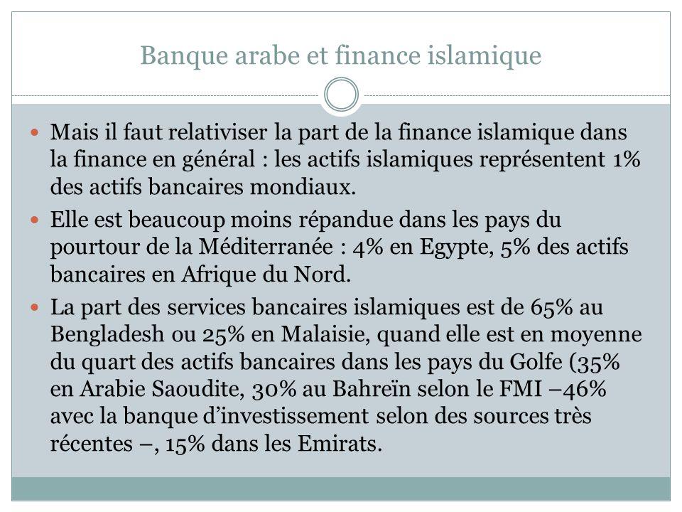 Banque arabe et finance islamique Mais il faut relativiser la part de la finance islamique dans la finance en général : les actifs islamiques représentent 1% des actifs bancaires mondiaux.