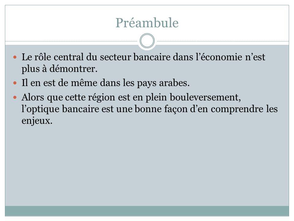 Préambule Le rôle central du secteur bancaire dans léconomie nest plus à démontrer.