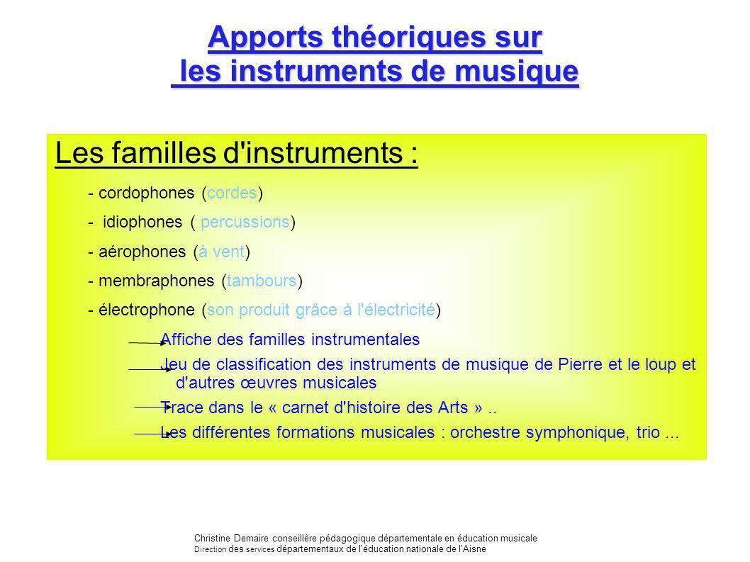 Apports théoriques sur les instruments de musique Les familles d'instruments : - cordophones (cordes) - idiophones ( percussions) - aérophones (à vent