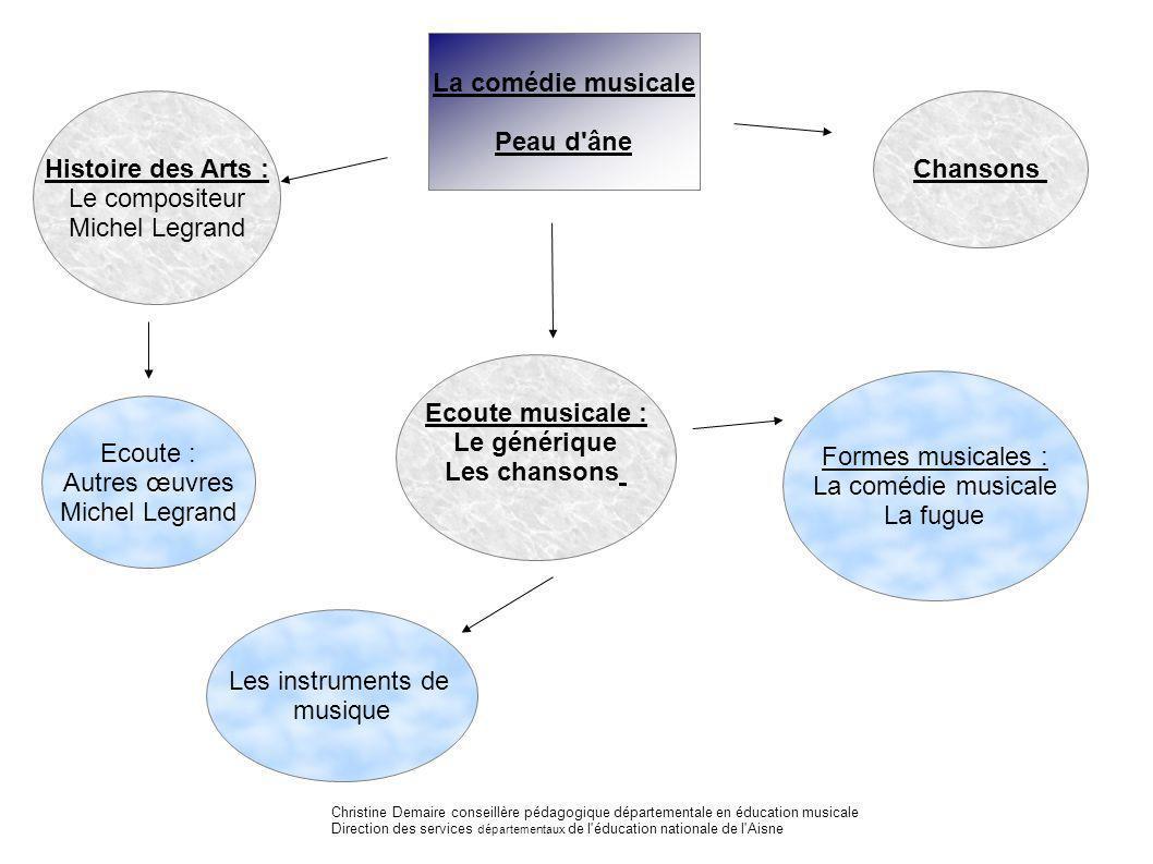 La comédie musicale Peau d'âne Chansons Ecoute musicale : Le générique Les chansons Formes musicales : La comédie musicale La fugue Les instruments de