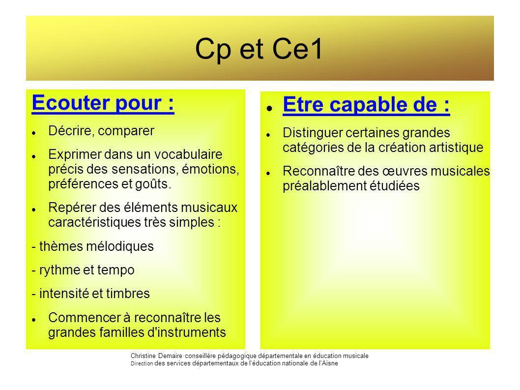 Cp et Ce1 Ecouter pour : Décrire, comparer Exprimer dans un vocabulaire précis des sensations, émotions, préférences et goûts. Repérer des éléments mu
