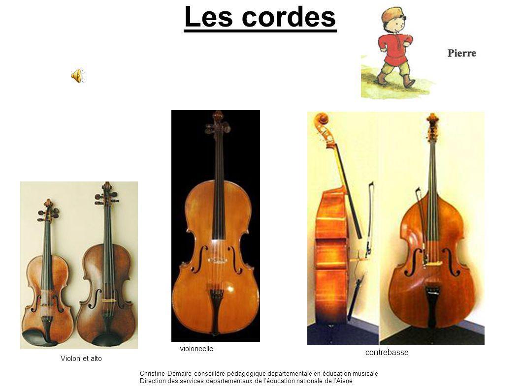 Les cordes Violon et alto contrebasse violoncelle Christine Demaire conseillère pédagogique départementale en éducation musicale Direction des service