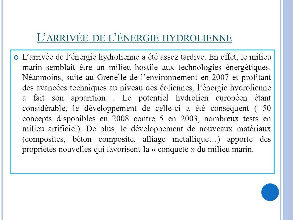 L ARRIVÉE DE L ÉNERGIE HYDROLIENNE Larrivée de lénergie hydrolienne a été assez tardive. En effet, le milieu marin semblait être un milieu hostile aux
