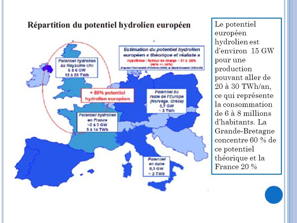 Le potentiel européen hydrolien est denviron 15 GW pour une production pouvant aller de 20 à 30 TWh/an, ce qui représente la consommation de 6 à 8 mil