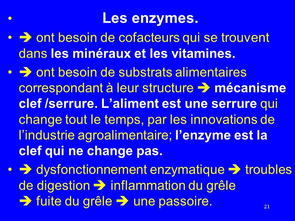 Les enzymes. ont besoin de cofacteurs qui se trouvent dans les minéraux et les vitamines. ont besoin de substrats alimentaires correspondant à leur st