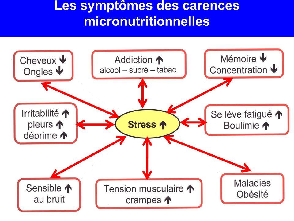 Les symptômes des carences micronutritionnelles 30