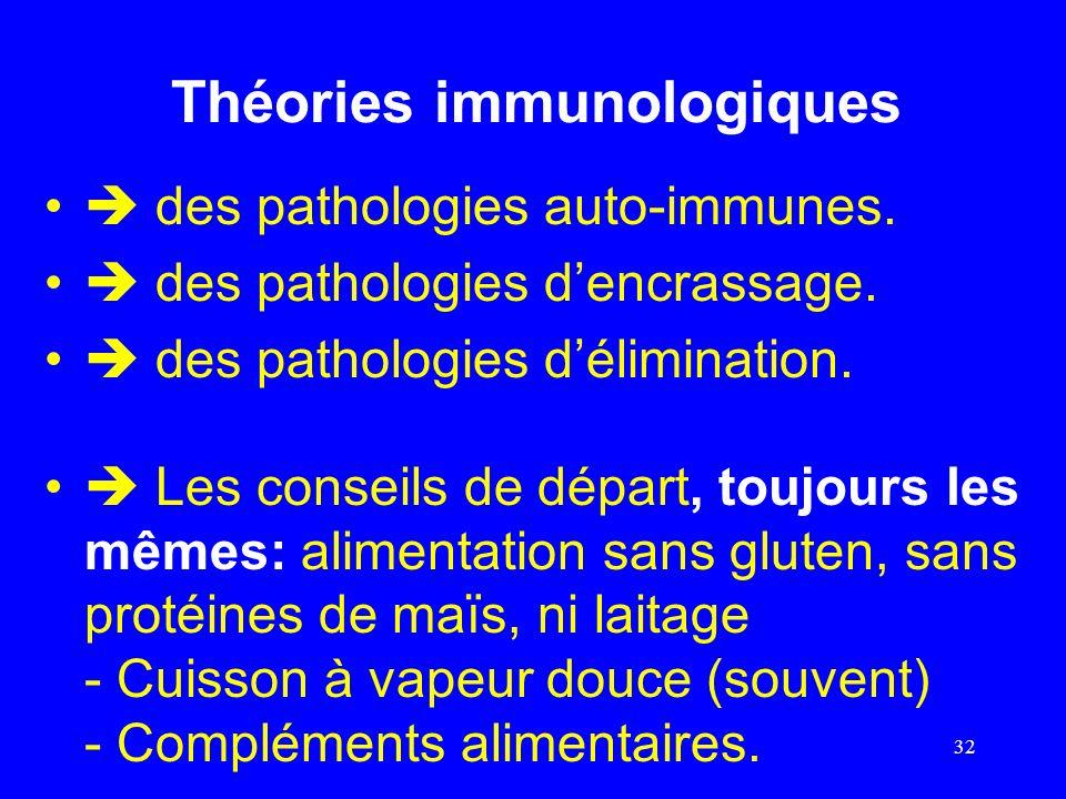 32 Théories immunologiques des pathologies auto-immunes. des pathologies dencrassage. des pathologies délimination. Les conseils de départ, toujours l