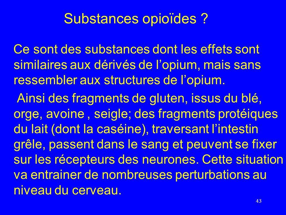 Substances opioïdes ? Ce sont des substances dont les effets sont similaires aux dérivés de lopium, mais sans ressembler aux structures de lopium. Ain