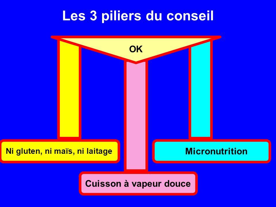 Les 3 piliers du conseil OK Ni gluten, ni maïs, ni laitage Cuisson à vapeur douce Micronutrition