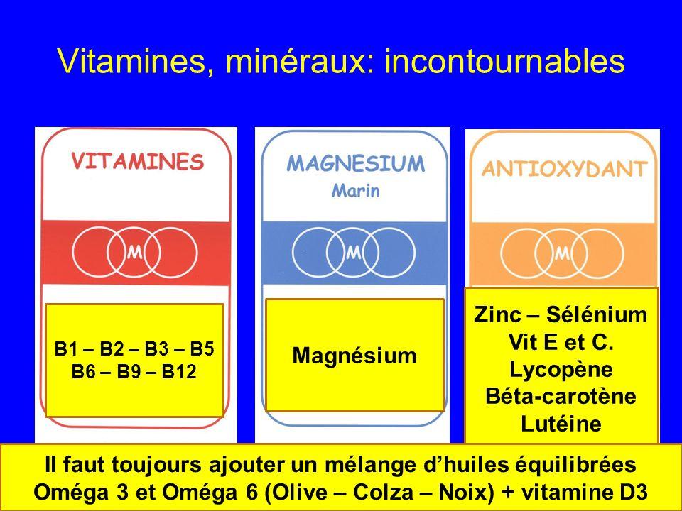 Vitamines, minéraux: incontournables B1 – B2 – B3 – B5 B6 – B9 – B12 Magnésium Zinc – Sélénium Vit E et C. Lycopène Béta-carotène Lutéine Il faut touj