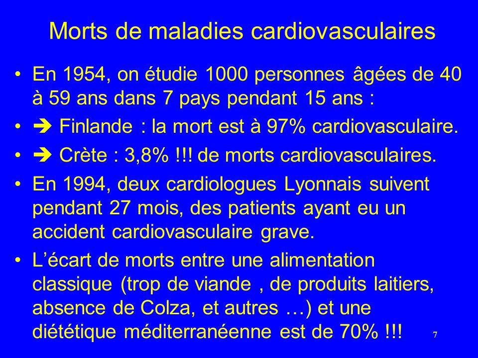 Morts de maladies cardiovasculaires En 1954, on étudie 1000 personnes âgées de 40 à 59 ans dans 7 pays pendant 15 ans : Finlande : la mort est à 97% c