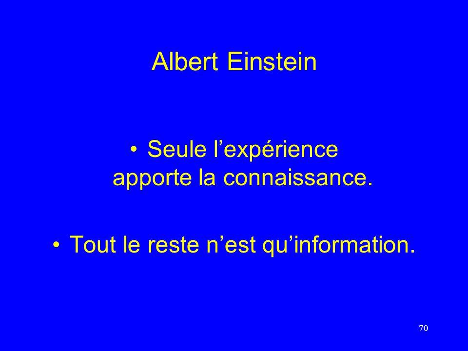 Albert Einstein Seule lexpérience apporte la connaissance. Tout le reste nest quinformation. 70