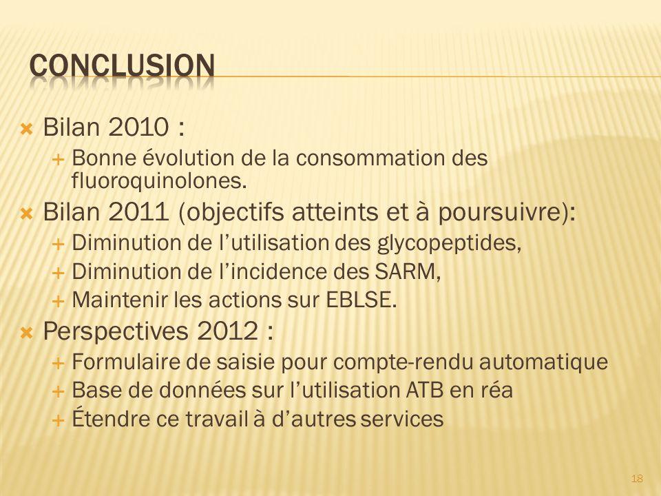 Bilan 2010 : Bonne évolution de la consommation des fluoroquinolones. Bilan 2011 (objectifs atteints et à poursuivre): Diminution de lutilisation des