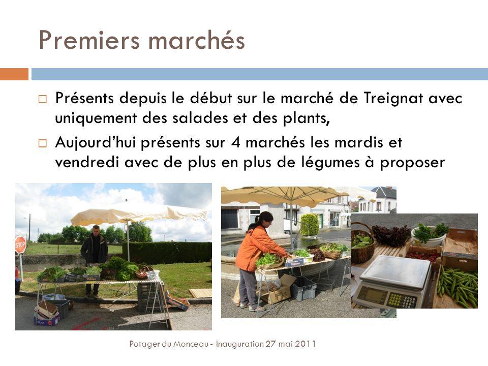 Premiers marchés Présents depuis le début sur le marché de Treignat avec uniquement des salades et des plants, Aujourdhui présents sur 4 marchés les m