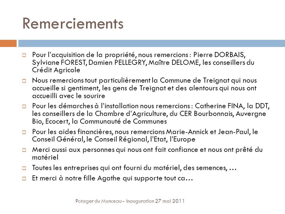 Remerciements Pour lacquisition de la propriété, nous remercions : Pierre DORBAIS, Sylviane FOREST, Damien PELLEGRY, Maître DELOME, les conseillers du