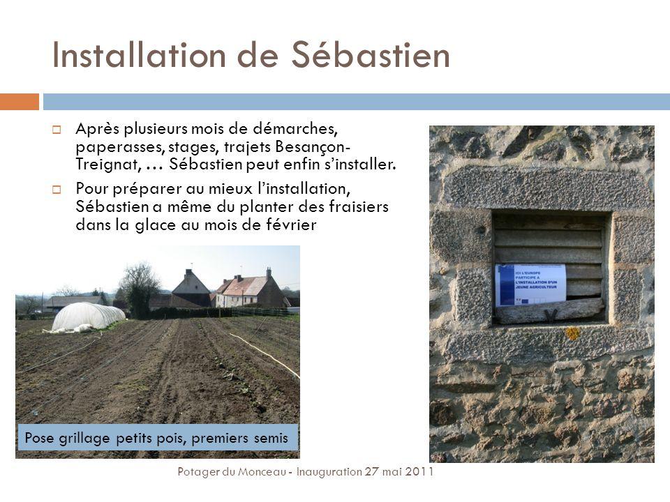 Installation de Sébastien Après plusieurs mois de démarches, paperasses, stages, trajets Besançon- Treignat, … Sébastien peut enfin sinstaller. Pour p