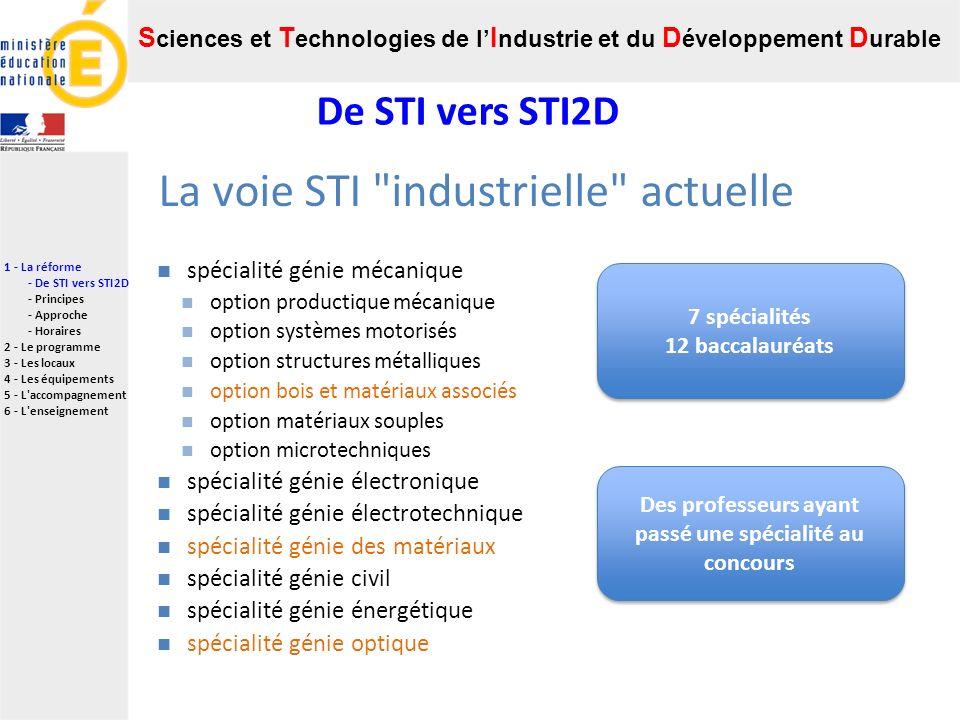S ciences et T echnologies de l I ndustrie et du D éveloppement D urable STI 2D Sciences et technologies de l industrie et du développement durable STI 2D Tronc commun (Ens.