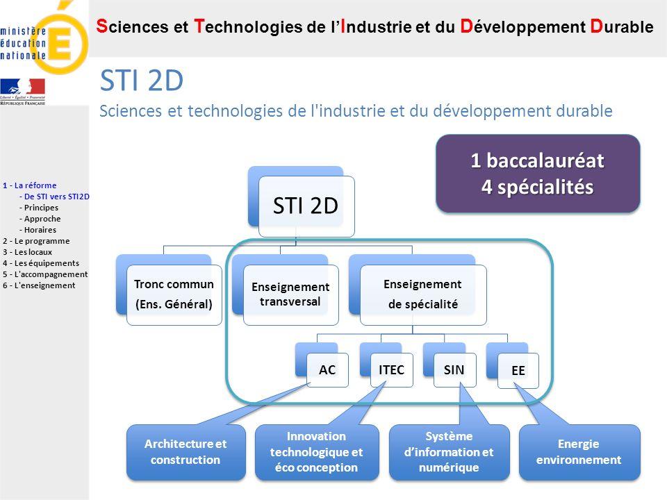S ciences et T echnologies de l I ndustrie et du D éveloppement D urable