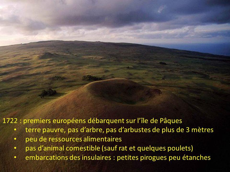 1722 : premiers européens débarquent sur lîle de Pâques terre pauvre, pas darbre, pas darbustes de plus de 3 mètres peu de ressources alimentaires pas danimal comestible (sauf rat et quelques poulets) embarcations des insulaires : petites pirogues peu étanches