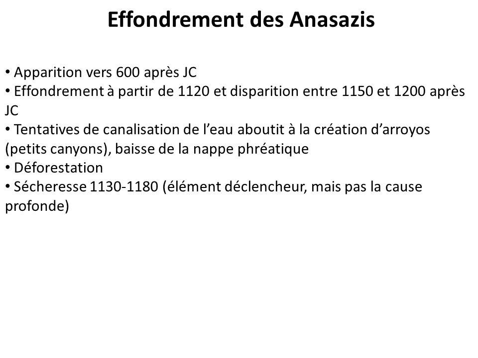 Effondrement des Anasazis Apparition vers 600 après JC Effondrement à partir de 1120 et disparition entre 1150 et 1200 après JC Tentatives de canalisation de leau aboutit à la création darroyos (petits canyons), baisse de la nappe phréatique Déforestation Sécheresse 1130-1180 (élément déclencheur, mais pas la cause profonde)