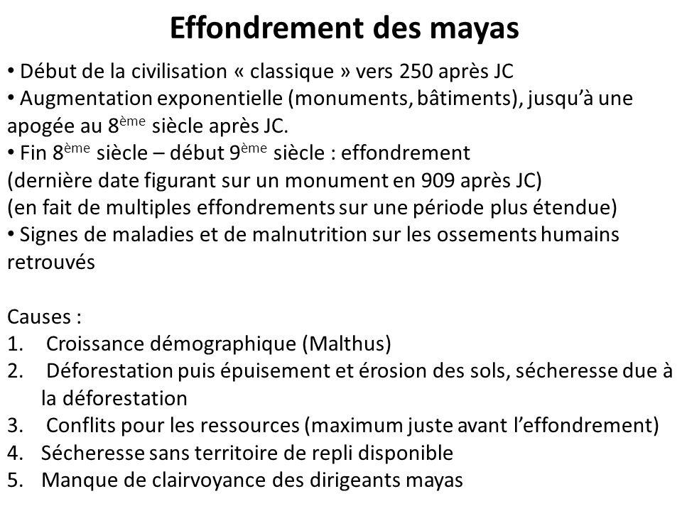Effondrement des mayas Début de la civilisation « classique » vers 250 après JC Augmentation exponentielle (monuments, bâtiments), jusquà une apogée au 8 ème siècle après JC.