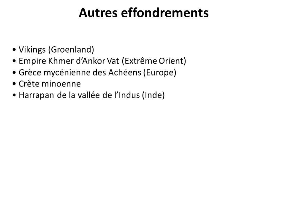 Autres effondrements Vikings (Groenland) Empire Khmer dAnkor Vat (Extrême Orient) Grèce mycénienne des Achéens (Europe) Crète minoenne Harrapan de la vallée de lIndus (Inde)