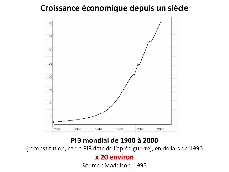 Croissance économique depuis un siècle PIB mondial de 1900 à 2000 (reconstitution, car le PIB date de laprès-guerre), en dollars de 1990 x 20 environ Source : Maddison, 1995